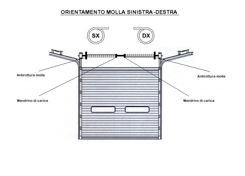 ORIENATAMENTO MOLLA SX - DX.jpg