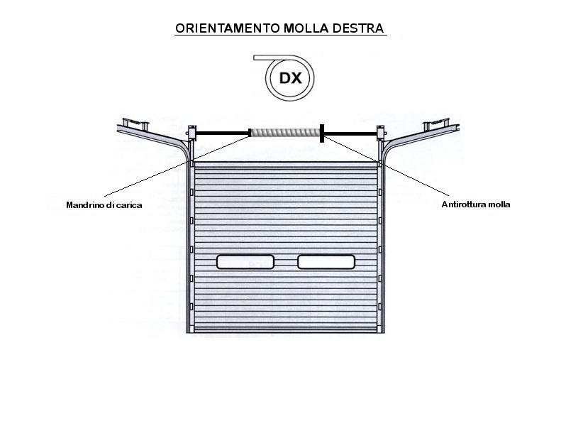 ORIENTAMENTO MOLLA DX.jpg